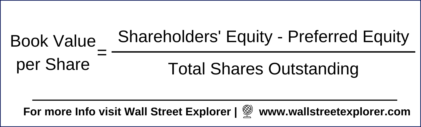 how to calculate Book Value per Share