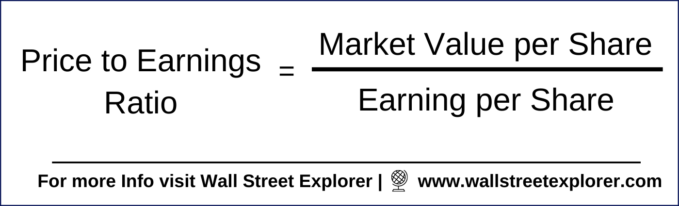 How to calculate Price to Earnings Ratio